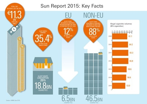 PHIL4479_Sun_Report_Infographic_V3