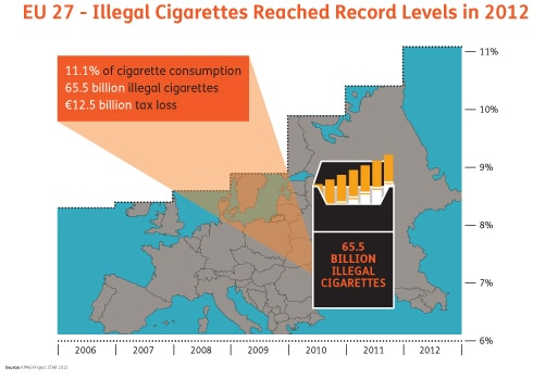 EU Tobacco Products Directive (TPD)